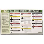 safety posters & training materials